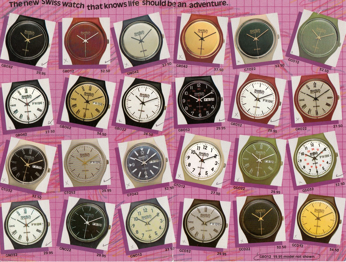 SWATCH 回歸 1983 年設計初心  全新綠能製錶再次顛覆瑞士傳統